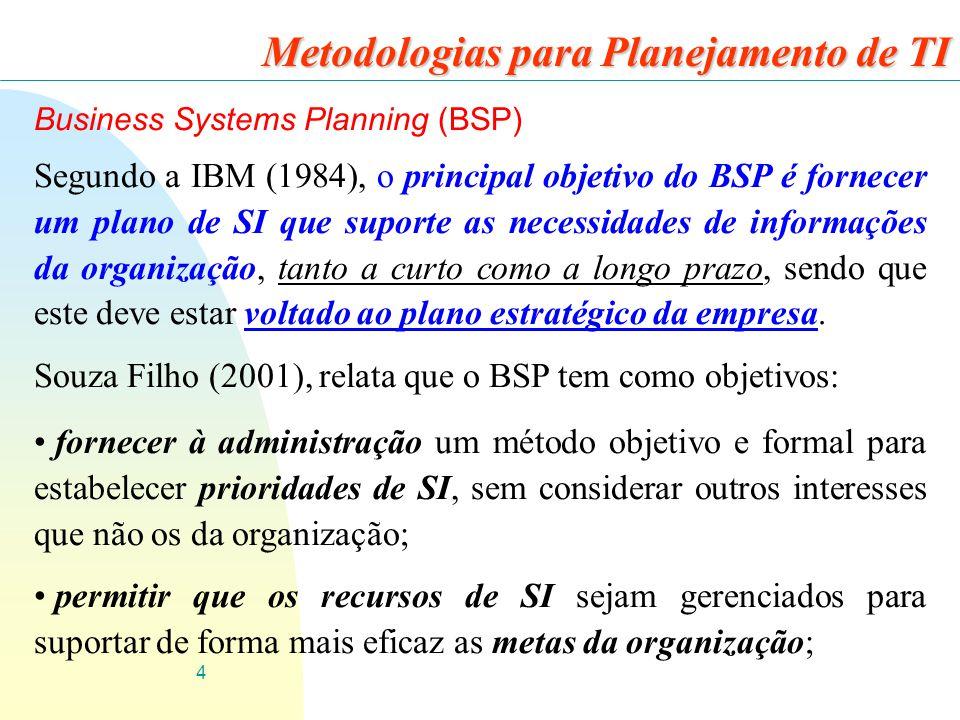 5 Business Systems Planning (BSP) Souza Filho (2001), relata que o BSP tem como objetivos: proporcionar aos sistemas um bom período de vida, pois estão relacionados em processos da organização que, geralmente, não são afetados pelas mudanças organizacionais, protegendo os investimentos em SI (implementar SI de acordo com a necessidade da empresa); melhorar as relações entre o departamento de SI e os departamentos dos usuários, através do fornecimento de sistemas que satisfaçam os requisitos e as prioridades dos usuários; identificar os dados como recursos corporativos que serão planejados, administrados, e controlados a fim de serem usados efetivamente por todos.