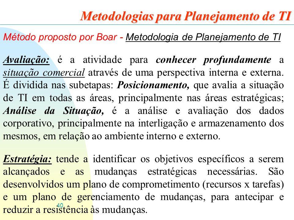 40 Metodologias para Planejamento de TI Método proposto por Boar - Metodologia de Planejamento de TI Avaliação: é a atividade para conhecer profundame