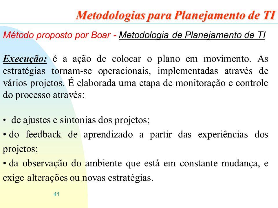 41 Metodologias para Planejamento de TI Método proposto por Boar - Metodologia de Planejamento de TI Execução: é a ação de colocar o plano em moviment