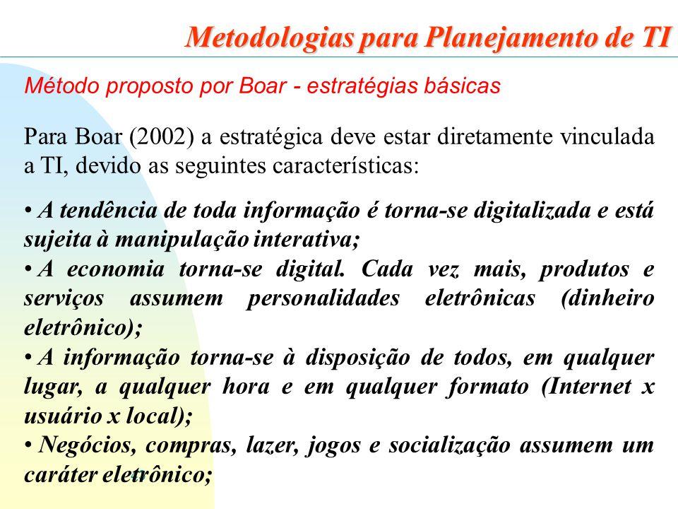 43 Metodologias para Planejamento de TI Método proposto por Boar - estratégias básicas Para Boar (2002) a estratégica deve estar diretamente vinculada