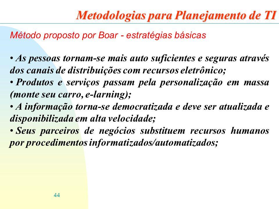 44 Metodologias para Planejamento de TI Método proposto por Boar - estratégias básicas As pessoas tornam-se mais auto suficientes e seguras através do