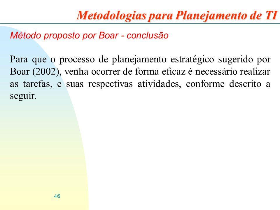 46 Metodologias para Planejamento de TI Método proposto por Boar - conclusão Para que o processo de planejamento estratégico sugerido por Boar (2002),