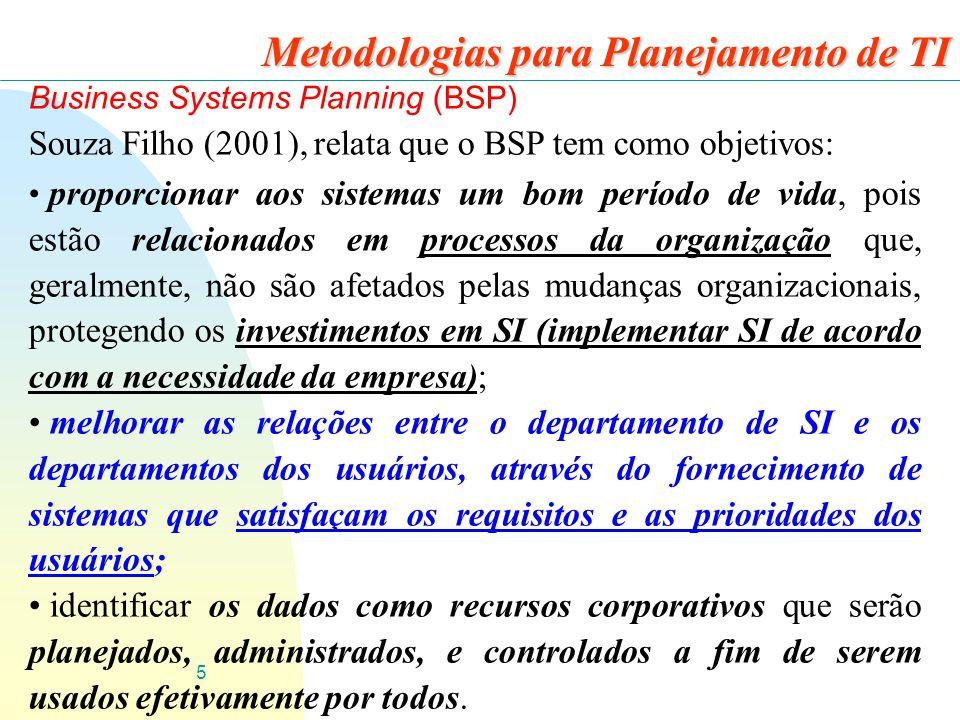 5 Business Systems Planning (BSP) Souza Filho (2001), relata que o BSP tem como objetivos: proporcionar aos sistemas um bom período de vida, pois estã
