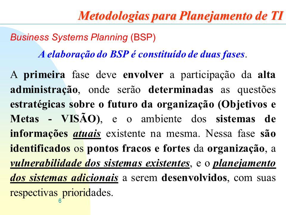 6 Business Systems Planning (BSP) A elaboração do BSP é constituído de duas fases. A primeira fase deve envolver a participação da alta administração,