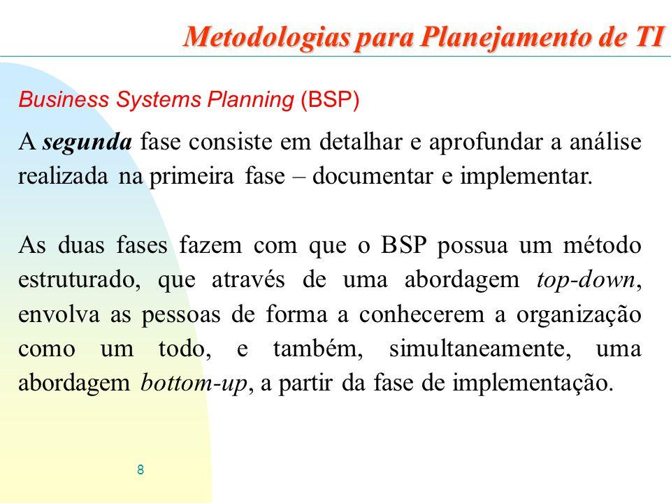 8 Business Systems Planning (BSP) A segunda fase consiste em detalhar e aprofundar a análise realizada na primeira fase – documentar e implementar. As