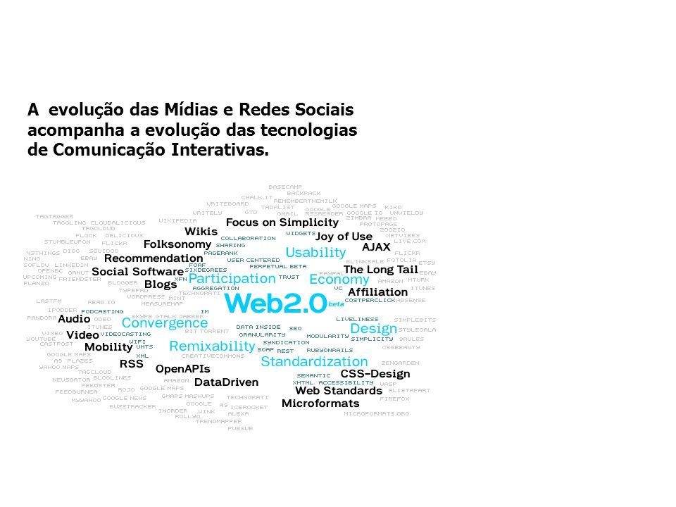 A evolução das Mídias e Redes Sociais acompanha a evolução das tecnologias de Comunicação Interativas.