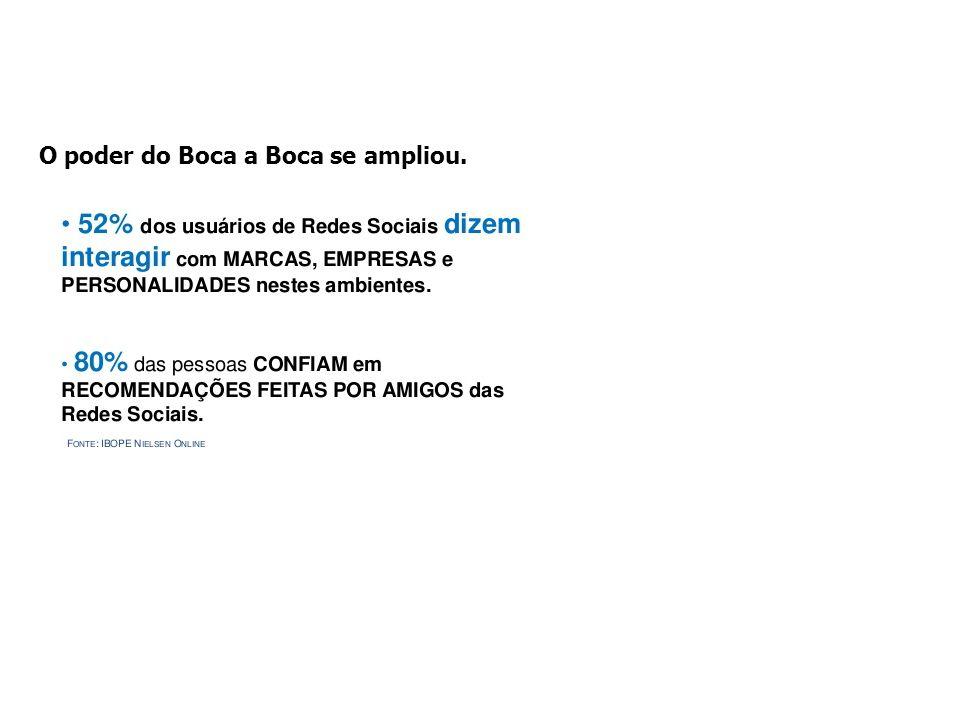 O poder do Boca a Boca se ampliou.