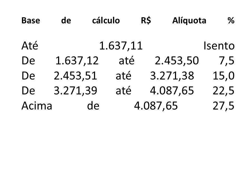 Base de cálculo R$ Alíquota % Até 1.637,11 Isento De 1.637,12 até 2.453,50 7,5 De 2.453,51 até 3.271,38 15,0 De 3.271,39 até 4.087,65 22,5 Acima de 4.087,65 27,5