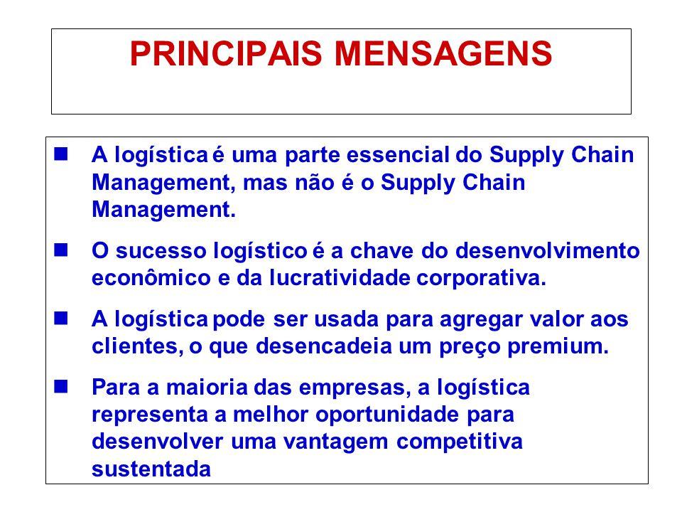 PRINCIPAIS MENSAGENS nA logística é uma parte essencial do Supply Chain Management, mas não é o Supply Chain Management. nO sucesso logístico é a chav
