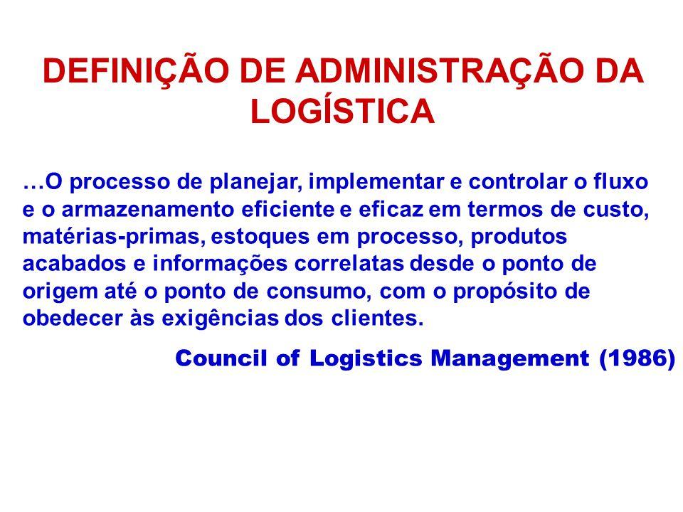 DEFINIÇÃO DE ADMINISTRAÇÃO DA LOGÍSTICA Council of Logistics Management (1986) …O processo de planejar, implementar e controlar o fluxo e o armazename