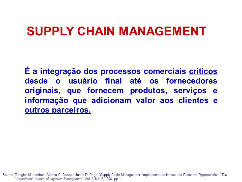 É a integração dos processos comerciais críticos desde o usuário final até os fornecedores originais, que fornecem produtos, serviços e informação que