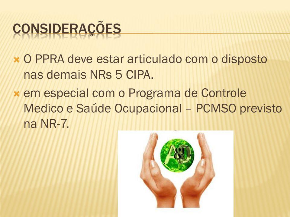 O PPRA deve estar articulado com o disposto nas demais NRs 5 CIPA. em especial com o Programa de Controle Medico e Saúde Ocupacional – PCMSO previsto