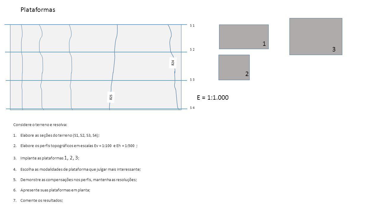 825 824 1 2 3 Considere o terreno e resolva: 1.Elabore as seções do terreno (S1, S2, S3, S4); 2.Elabore os perfis topográficos em escalas Ev = 1:100 e