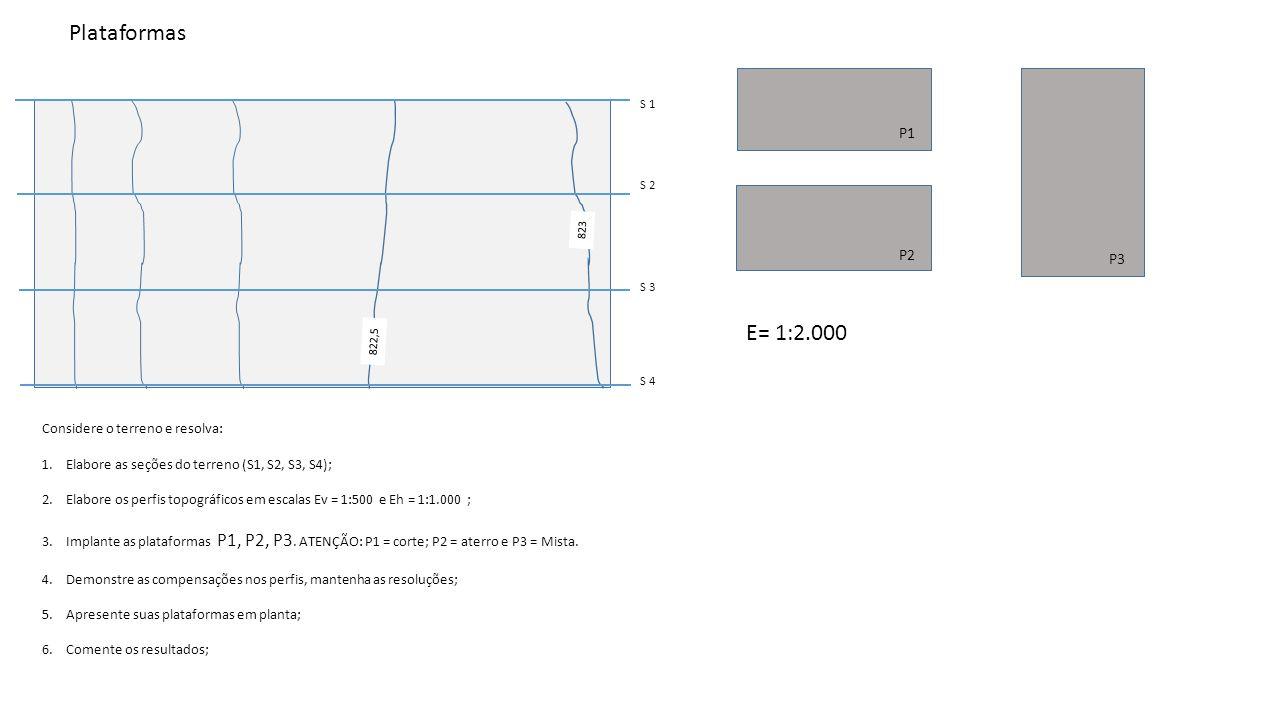 822,5 823 S 1 S 2 S 3 S 4 P1 P2 P3 E= 1:2.000 Considere o terreno e resolva: 1.Elabore as seções do terreno (S1, S2, S3, S4); 2.Elabore os perfis topo