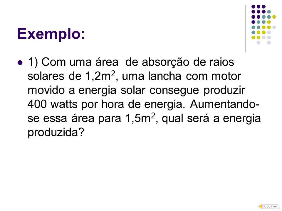 Solução: montando a tabela: Área (m 2 ) Energia (Wh) 1,2400 1,5x Identificação do tipo de relação: 1,2 400 1,5 x Área (m 2 ) Energia (Wh) (Wh) Observe que: Aumentando a área de absorção, a energia solar aumenta.