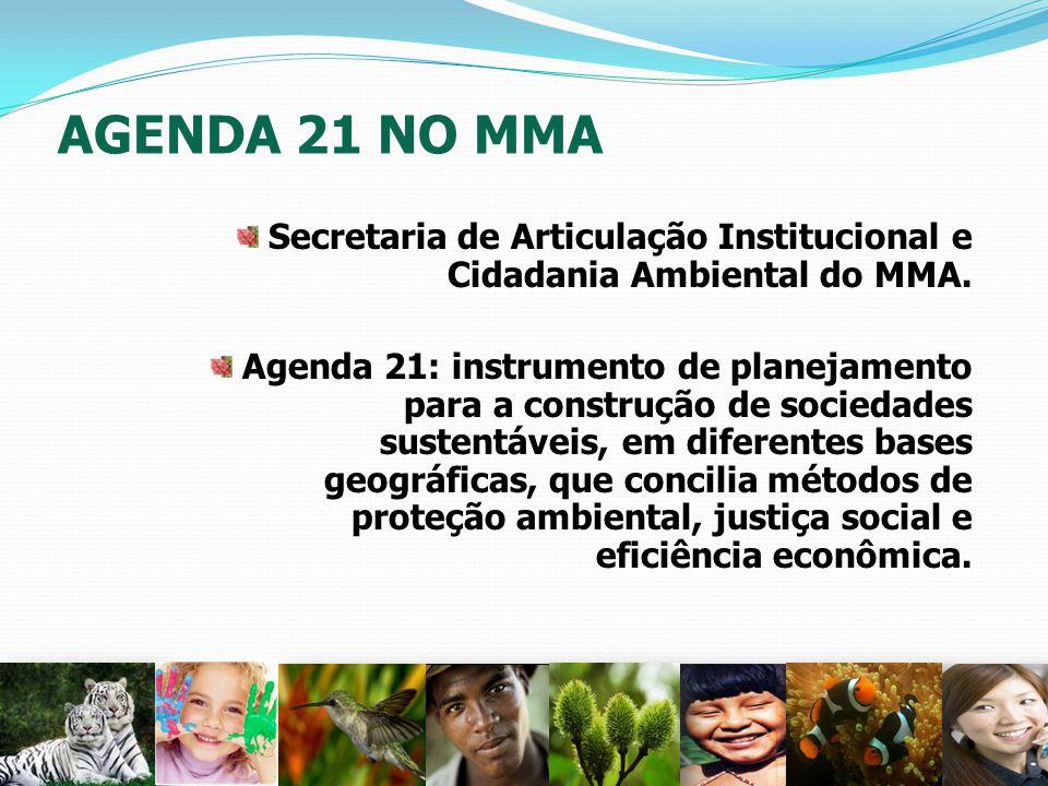 AGENDA 21 NO MMA Secretaria de Articulação Institucional e Cidadania Ambiental do MMA. Agenda 21: instrumento de planejamento para a construção de soc