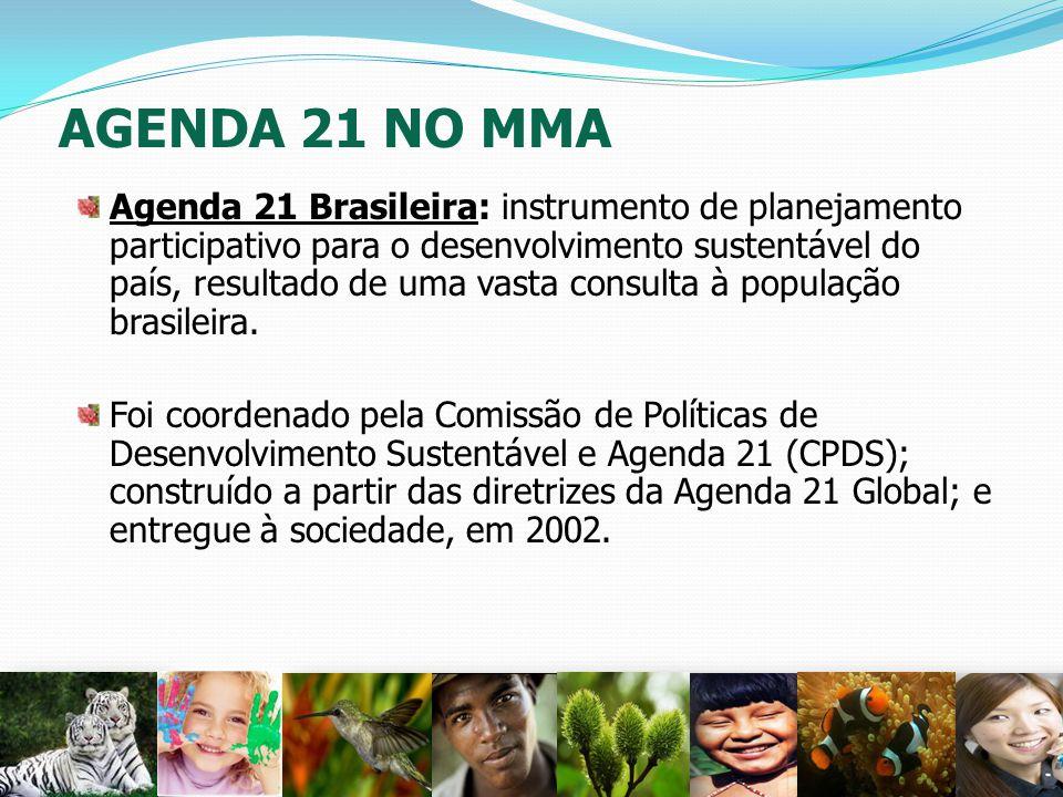 AGENDA 21 NO MMA Agenda 21 Brasileira: instrumento de planejamento participativo para o desenvolvimento sustentável do país, resultado de uma vasta co