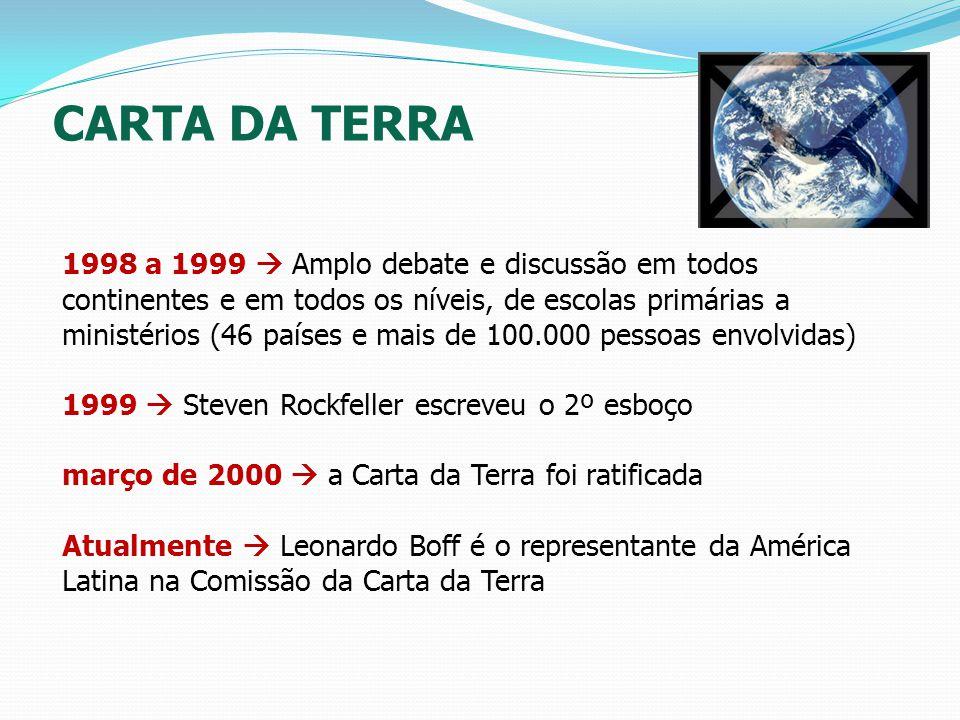 CARTA DA TERRA 1998 a 1999 Amplo debate e discussão em todos continentes e em todos os níveis, de escolas primárias a ministérios (46 países e mais de