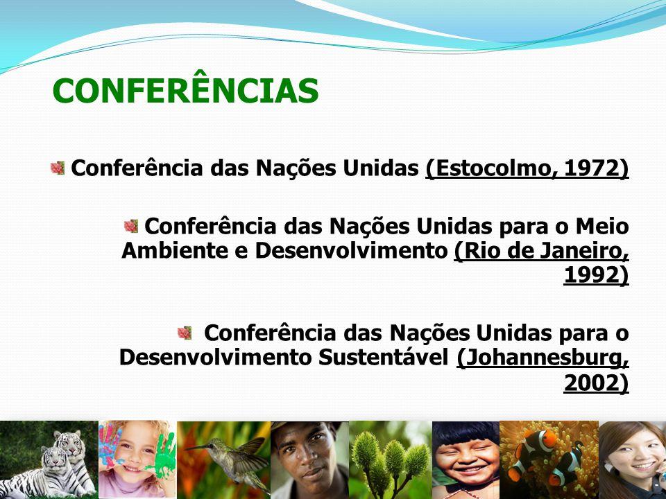 CONFERÊNCIAS Conferência das Nações Unidas (Estocolmo, 1972) Conferência das Nações Unidas para o Meio Ambiente e Desenvolvimento (Rio de Janeiro, 199