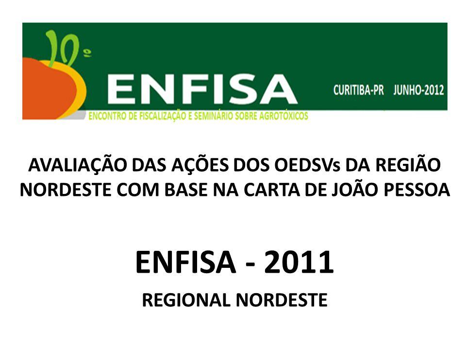 AVALIAÇÃO DAS AÇÕES DOS OEDSVs DA REGIÃO NORDESTE COM BASE NA CARTA DE JOÃO PESSOA ENFISA - 2011 REGIONAL NORDESTE