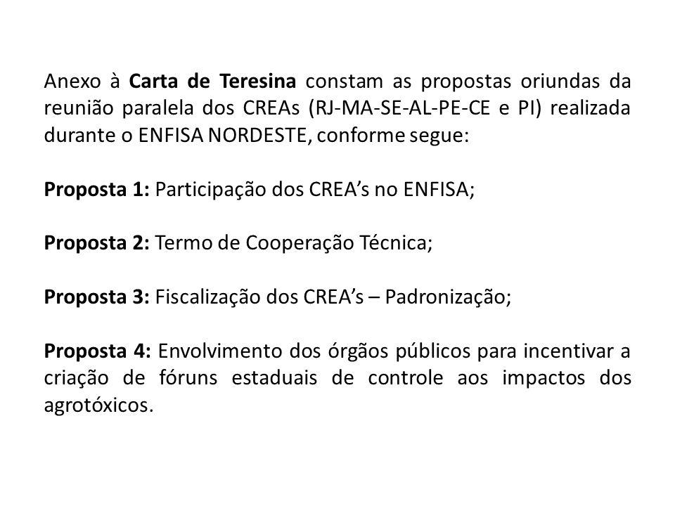 Anexo à Carta de Teresina constam as propostas oriundas da reunião paralela dos CREAs (RJ-MA-SE-AL-PE-CE e PI) realizada durante o ENFISA NORDESTE, conforme segue: Proposta 1: Participação dos CREAs no ENFISA; Proposta 2: Termo de Cooperação Técnica; Proposta 3: Fiscalização dos CREAs – Padronização; Proposta 4: Envolvimento dos órgãos públicos para incentivar a criação de fóruns estaduais de controle aos impactos dos agrotóxicos.