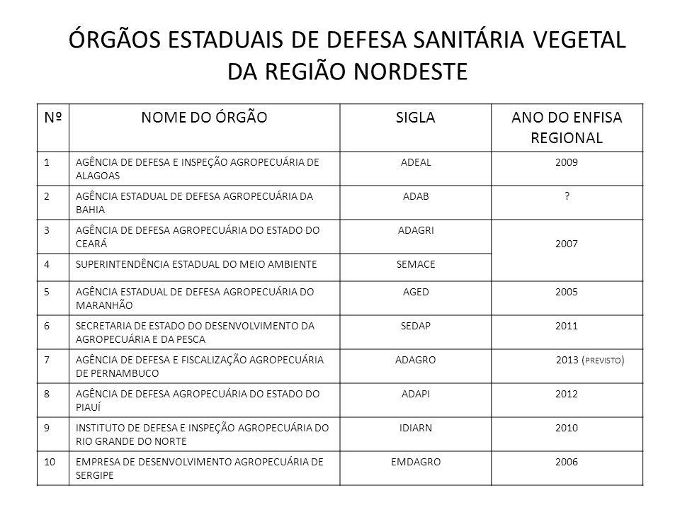 ÓRGÃOS ESTADUAIS DE DEFESA SANITÁRIA VEGETAL DA REGIÃO NORDESTE NºNOME DO ÓRGÃOSIGLAANO DO ENFISA REGIONAL 1AGÊNCIA DE DEFESA E INSPEÇÃO AGROPECUÁRIA DE ALAGOAS ADEAL2009 2AGÊNCIA ESTADUAL DE DEFESA AGROPECUÁRIA DA BAHIA ADAB.