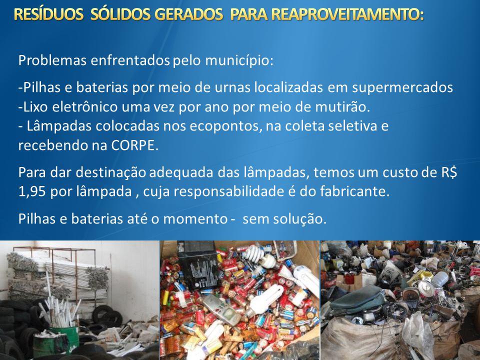 Problemas enfrentados pelo município: -Pilhas e baterias por meio de urnas localizadas em supermercados -Lixo eletrônico uma vez por ano por meio de m