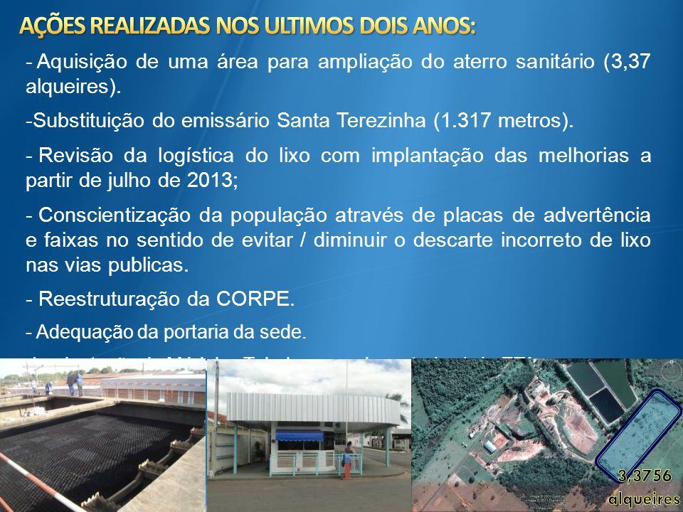 - Aquisição de uma área para ampliação do aterro sanitário (3,37 alqueires). -Substituição do emissário Santa Terezinha (1.317 metros). - Revisão da l