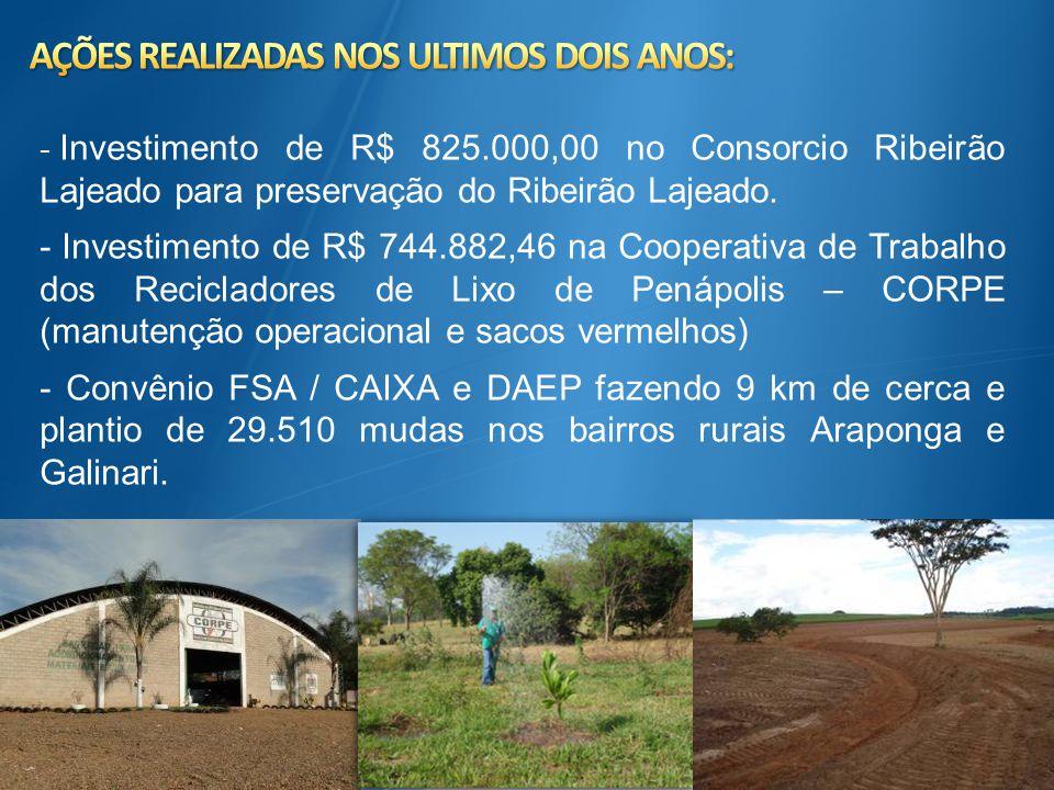 - Investimento de R$ 825.000,00 no Consorcio Ribeirão Lajeado para preservação do Ribeirão Lajeado. - Investimento de R$ 744.882,46 na Cooperativa de
