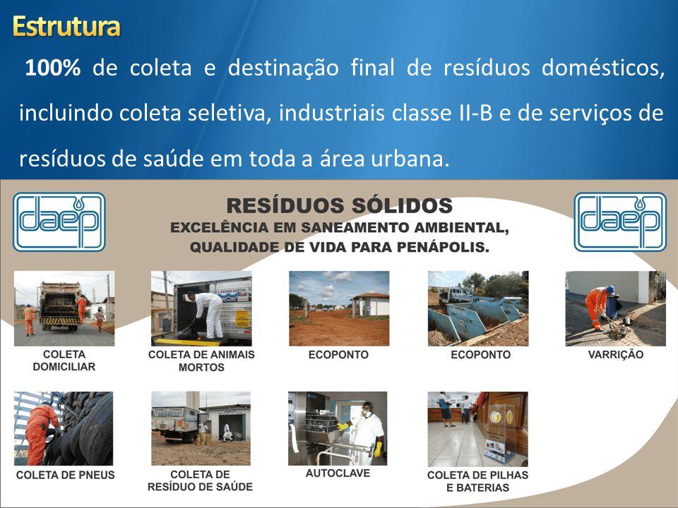 100% de coleta e destinação final de resíduos domésticos, incluindo coleta seletiva, industriais classe II-B e de serviços de resíduos de saúde em tod