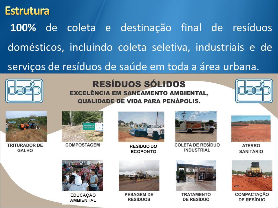 - Em Penápolis este resíduo é armazenado em local próprio e destinado a recuperação de estradas rurais.