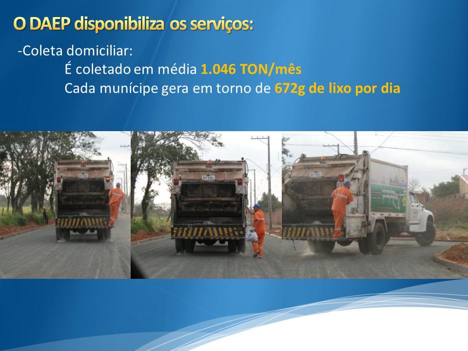 -Coleta domiciliar: É coletado em média 1.046 TON/mês Cada munícipe gera em torno de 672g de lixo por dia