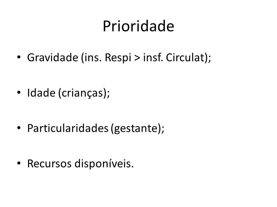 Prioridade Gravidade (ins. Respi > insf. Circulat); Idade (crianças); Particularidades (gestante); Recursos disponíveis.