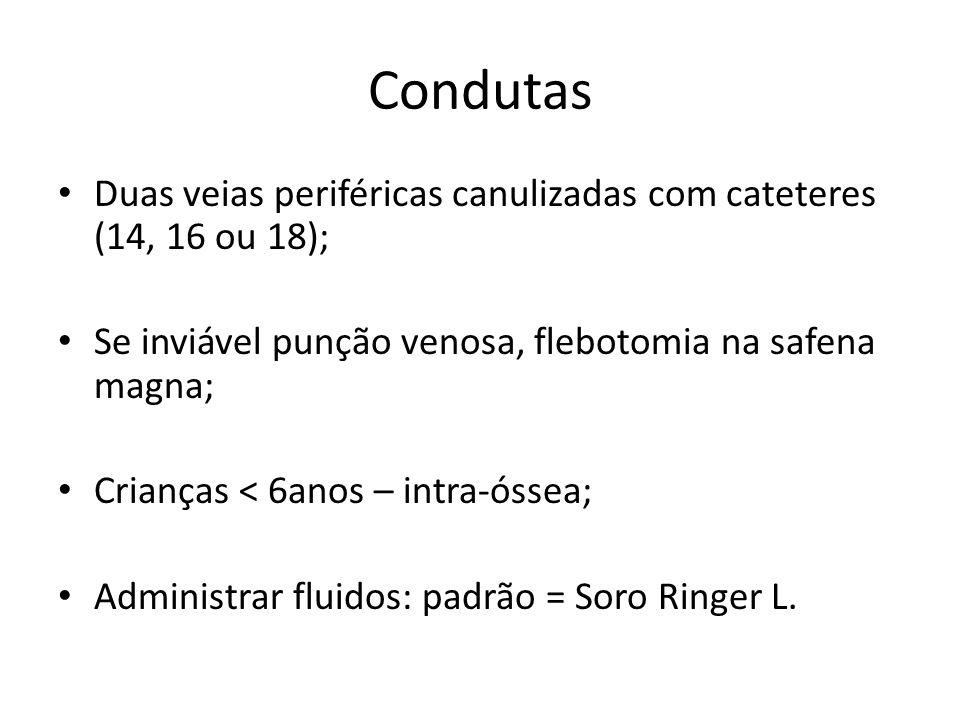 Condutas Duas veias periféricas canulizadas com cateteres (14, 16 ou 18); Se inviável punção venosa, flebotomia na safena magna; Crianças < 6anos – in