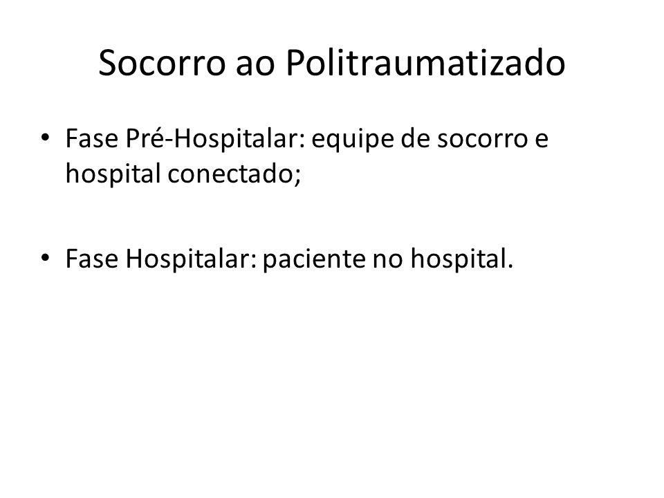 Socorro ao Politraumatizado Fase Pré-Hospitalar: equipe de socorro e hospital conectado; Fase Hospitalar: paciente no hospital.