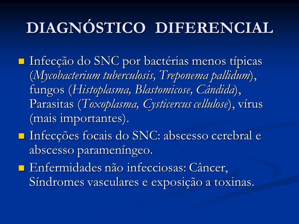 DIAGNÓSTICO DIFERENCIAL Infecção do SNC por bactérias menos típicas (Mycobacterium tuberculosis, Treponema pallidum), fungos (Histoplasma, Blastomicose, Cândida), Parasitas (Toxoplasma, Cysticercus cellulose), vírus (mais importantes).