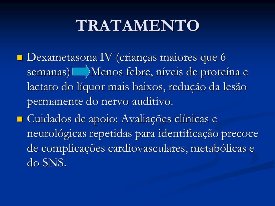 TRATAMENTO Dexametasona IV (crianças maiores que 6 semanas) = Menos febre, níveis de proteína e lactato do líquor mais baixos, redução da lesão permanente do nervo auditivo.