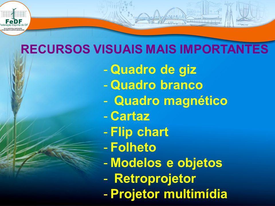-Quadro de giz -Quadro branco - Quadro magnético -Cartaz -Flip chart -Folheto -Modelos e objetos - Retroprojetor -Projetor multimídia RECURSOS VISUAIS
