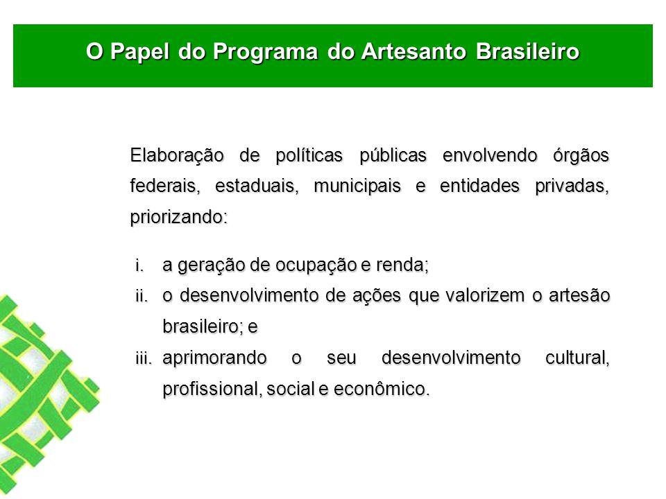 Elaboração de políticas públicas envolvendo órgãos federais, estaduais, municipais e entidades privadas, priorizando: O Papel do Programa do Artesanto Brasileiro i.