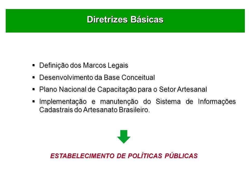 Diretrizes Básicas Definição dos Marcos Legais Definição dos Marcos Legais Desenvolvimento da Base Conceitual Desenvolvimento da Base Conceitual Plano Nacional de Capacitação para o Setor Artesanal Plano Nacional de Capacitação para o Setor Artesanal Implementação e manutenção do Sistema de Informações Cadastrais do Artesanato Brasileiro.