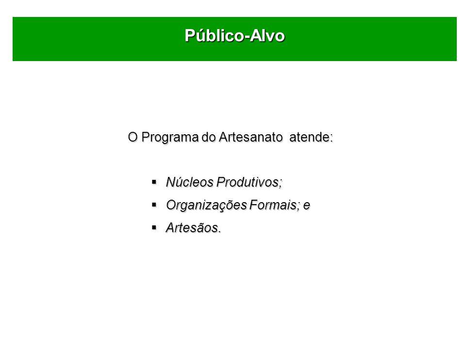 O Programa do Artesanato atende: Núcleos Produtivos; Núcleos Produtivos; Organizações Formais; e Organizações Formais; e Artesãos.