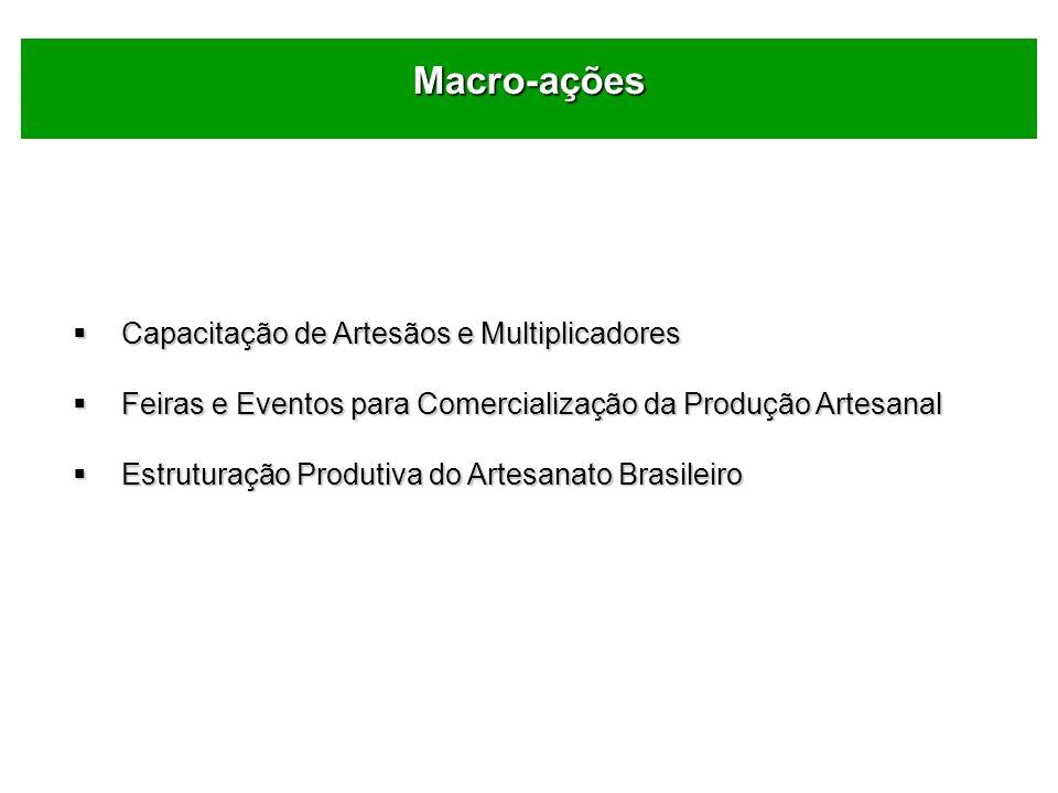 Capacitação de Artesãos e Multiplicadores Capacitação de Artesãos e Multiplicadores Feiras e Eventos para Comercialização da Produção Artesanal Feiras e Eventos para Comercialização da Produção Artesanal Estruturação Produtiva do Artesanato Brasileiro Estruturação Produtiva do Artesanato Brasileiro Macro-ações