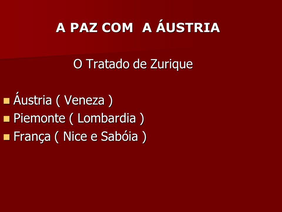 A PAZ COM A ÁUSTRIA A PAZ COM A ÁUSTRIA O Tratado de Zurique O Tratado de Zurique Áustria ( Veneza ) Áustria ( Veneza ) Piemonte ( Lombardia ) Piemonte ( Lombardia ) França ( Nice e Sabóia ) França ( Nice e Sabóia )