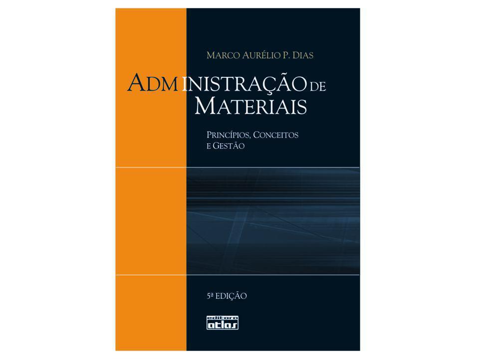 Avaliação de Desempenho Gestão de Materiais Os gerentes de materiais devem fazer as seguintes perguntas: Qual o desempenho atual.