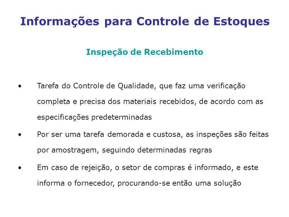 Inspeção de Recebimento Tarefa do Controle de Qualidade, que faz uma verificação completa e precisa dos materiais recebidos, de acordo com as especifi