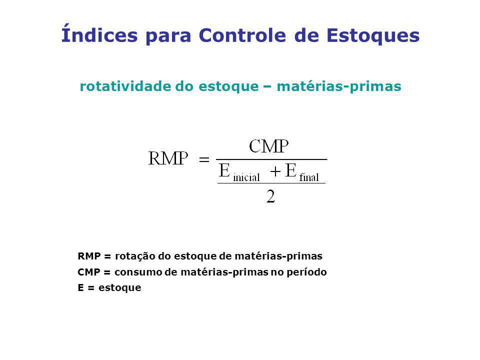 rotatividade do estoque – matérias-primas RMP = rotação do estoque de matérias-primas CMP = consumo de matérias-primas no período E = estoque Índices