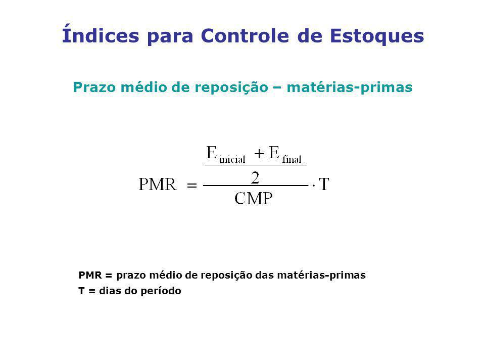 Prazo médio de reposição – matérias-primas PMR = prazo médio de reposição das matérias-primas T = dias do período Índices para Controle de Estoques