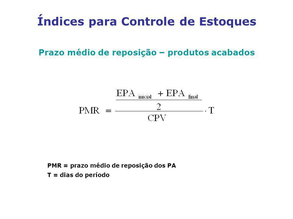 Prazo médio de reposição – produtos acabados PMR = prazo médio de reposição dos PA T = dias do período Índices para Controle de Estoques
