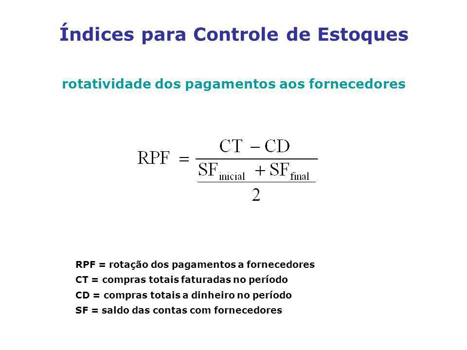 rotatividade dos pagamentos aos fornecedores RPF = rotação dos pagamentos a fornecedores CT = compras totais faturadas no período CD = compras totais
