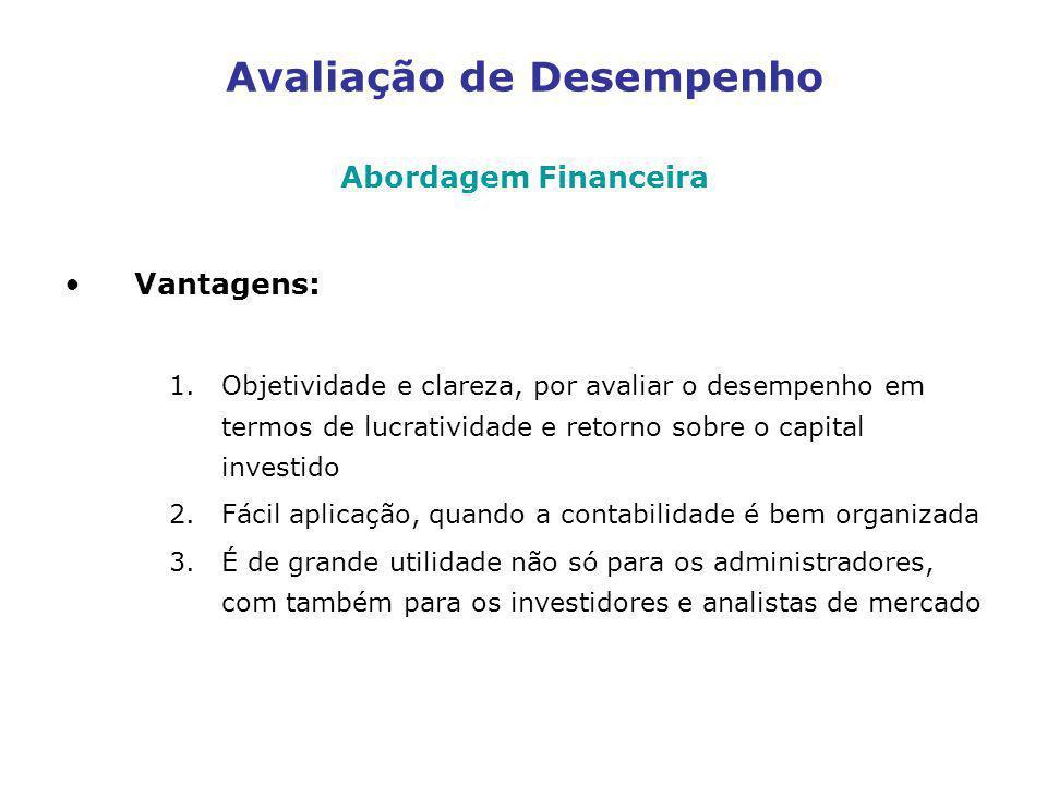 Avaliação de Desempenho Abordagem Financeira Vantagens: 1.Objetividade e clareza, por avaliar o desempenho em termos de lucratividade e retorno sobre